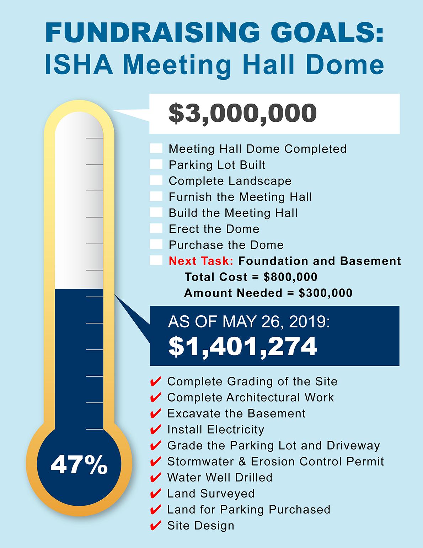 Voluntary Contribution - ISHA